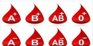 Dieta do sangue