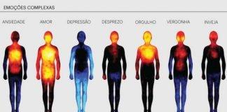 As nossas emoções