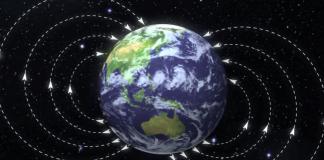 Pólos magnéticos da Terra